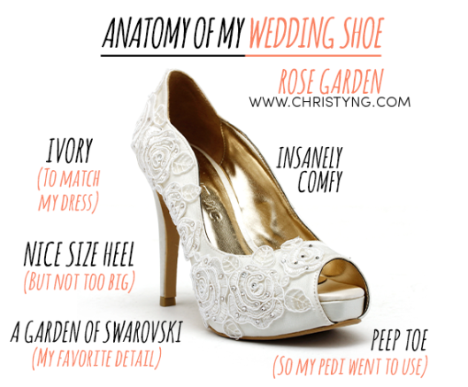 Anatomy of the perfect Wedding Shoes!